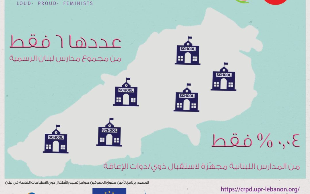هل مدارس #لبنان مجهّزة لاستقبال ذوي/ذوات الإعاقة
