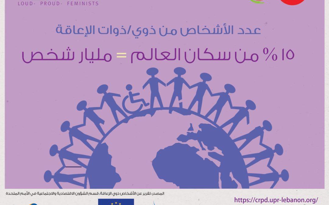 هل تعلم\ين ما هي نسبة الأشخاص ذوي الإعاقة عالميًا؟
