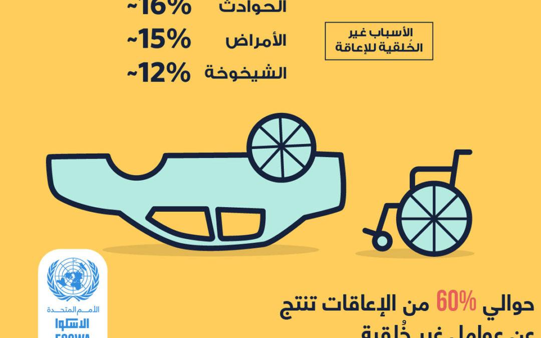 حقوق الأشخاص ذوي الإعاقة في لبنان … إحصاءات وأرقام